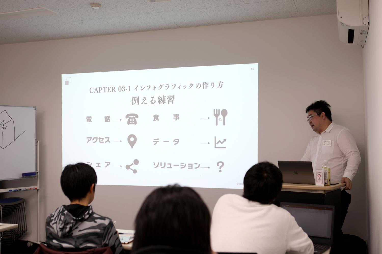 岐阜デザイン勉強会#9「インフォグラフィックが上手に描けるコツ」セッション2