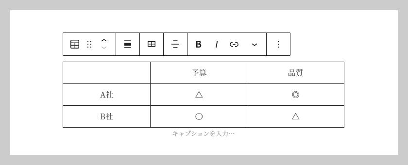 DERA-DESIGN ブログの書き方 テーブルブロック